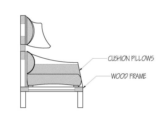 section-of-sofa1